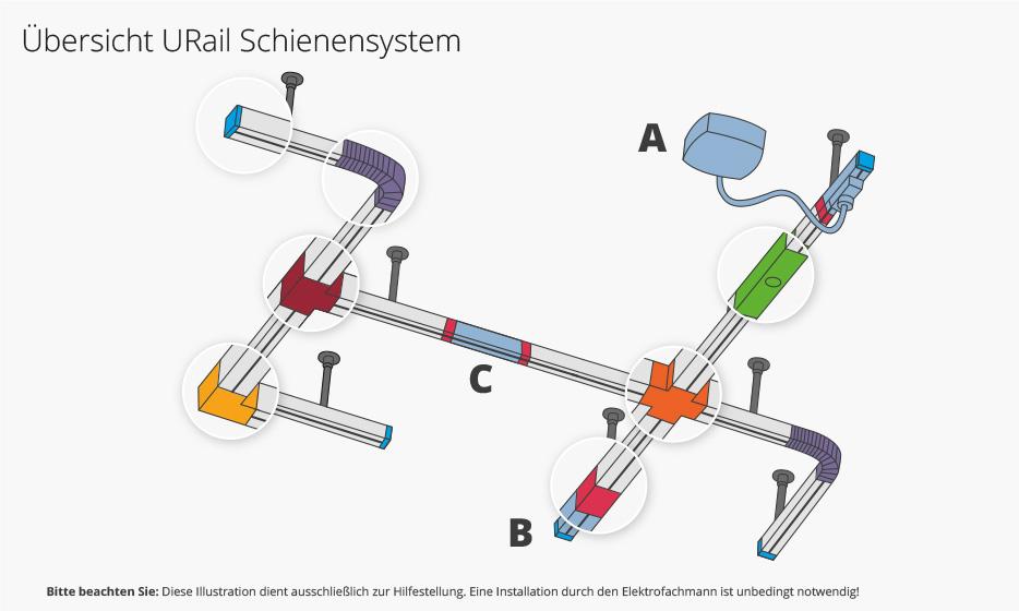 Übersicht U-Rail-Schienensystem