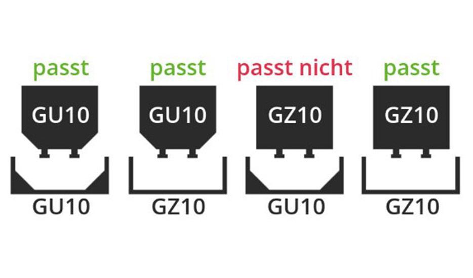 GU10 Fassungen und Sockel